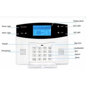 WiFi GSM PSTN сигнализация ZC-V17 с поддержкой Android/IOS