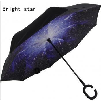 Зонт наоборот - Зонт обратного сложения